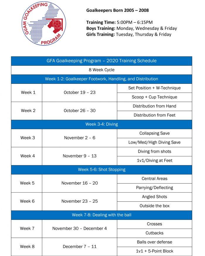 GFA-Goalkeeping-Program-2020-Training-Schedule